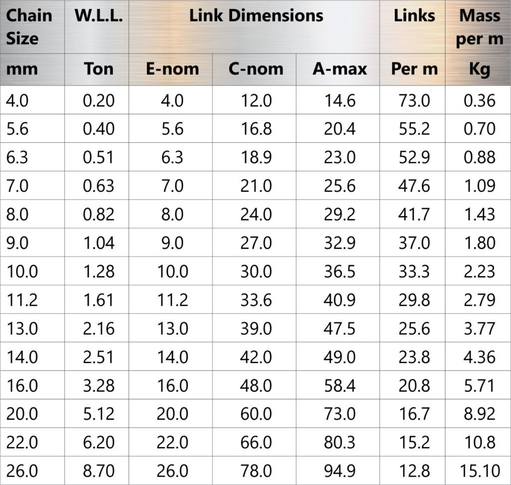 Special Short Link Table